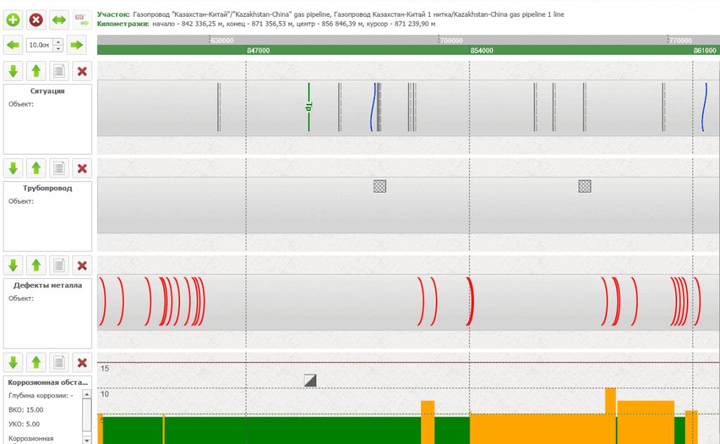 Построение интерактивных однолинейных диаграмм протяженных объектов, системы по работе с пространственными и графическими данными