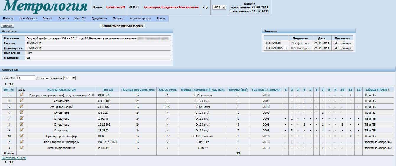 Формирование графиков метрологической службы СИ