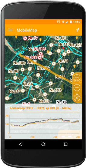 GPS позиционирования объектов ТТС, построение продольного профиля подземной коммуникации на мобильном