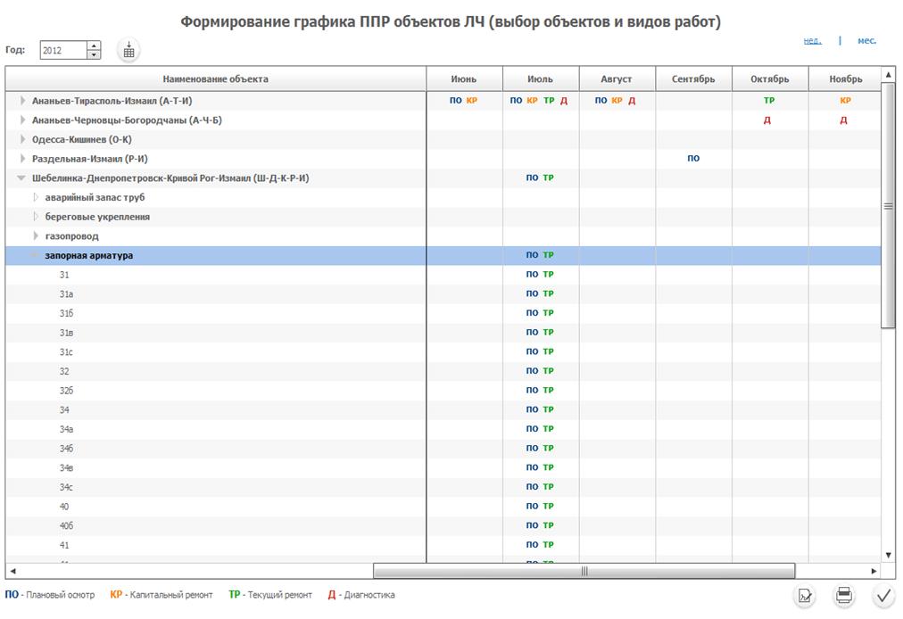 Формирование графика планово-предупредительных работ объектов ЛЧ