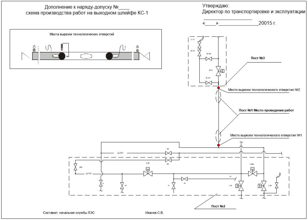 Дополнение наряда-допуска схемой производства работ