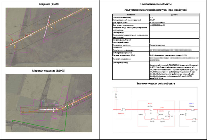 Analysis of the data complex about  the facility and the accident site