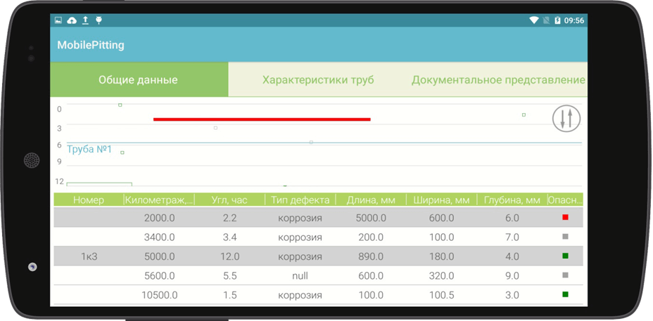Відображення параметрів дефектів на трубі в інтерактивному режимі