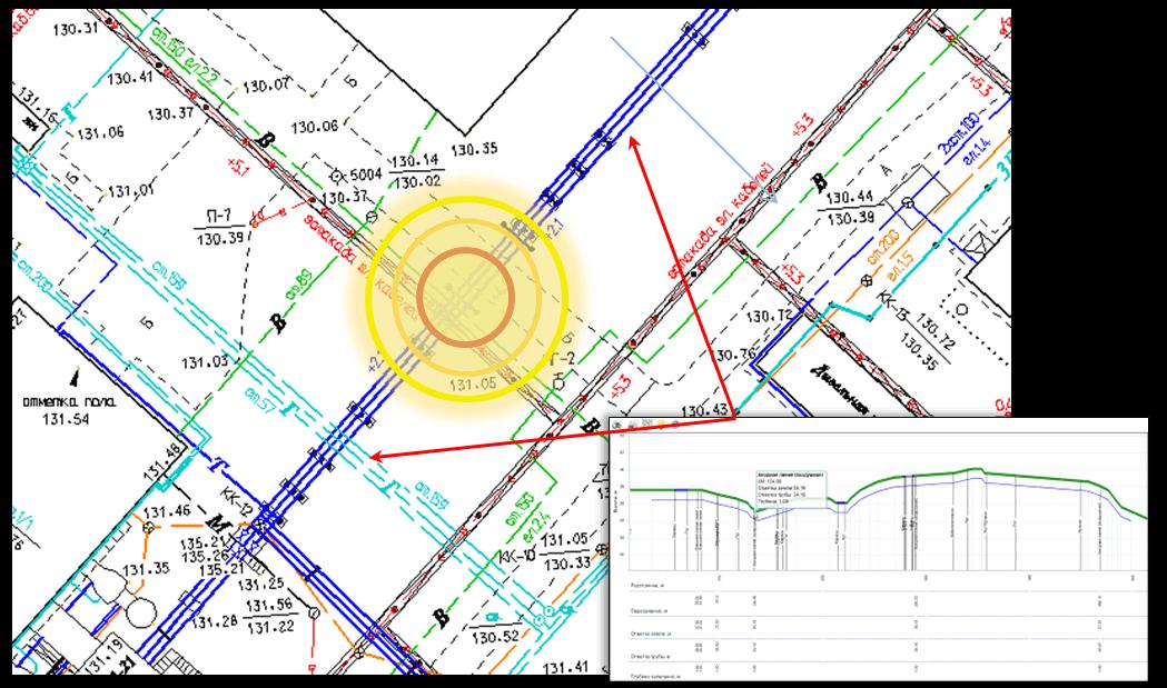 Определение зон влияния аварии на близ расположенные объекты