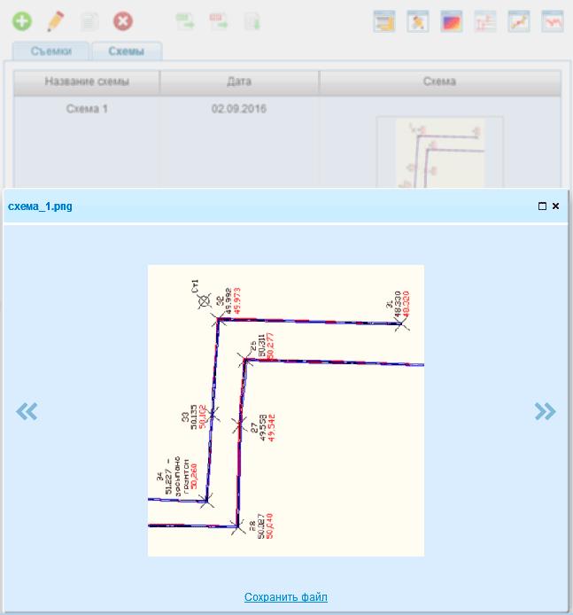 Схема по результатам геодезической съемки на объектах КС