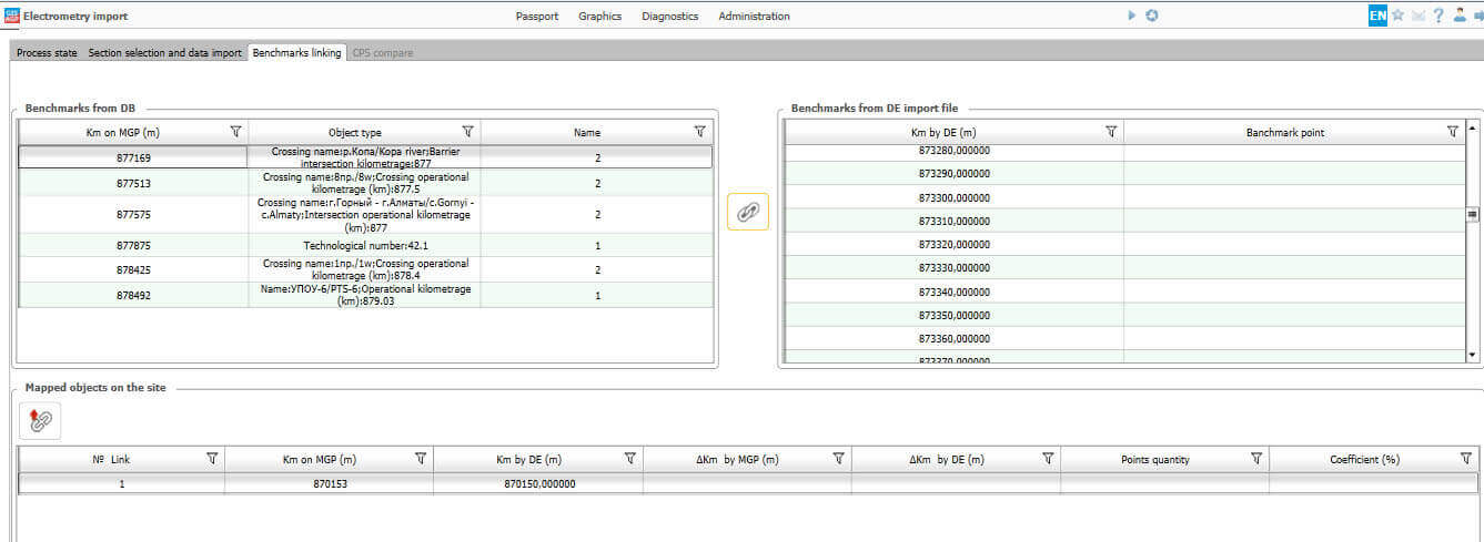 Automated import of the diagnostics results, import to the diagnostic information database