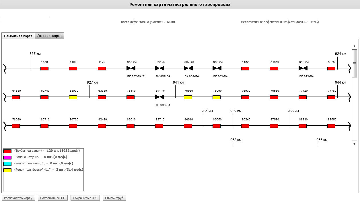 Ремонтная карта магистрального газопровода