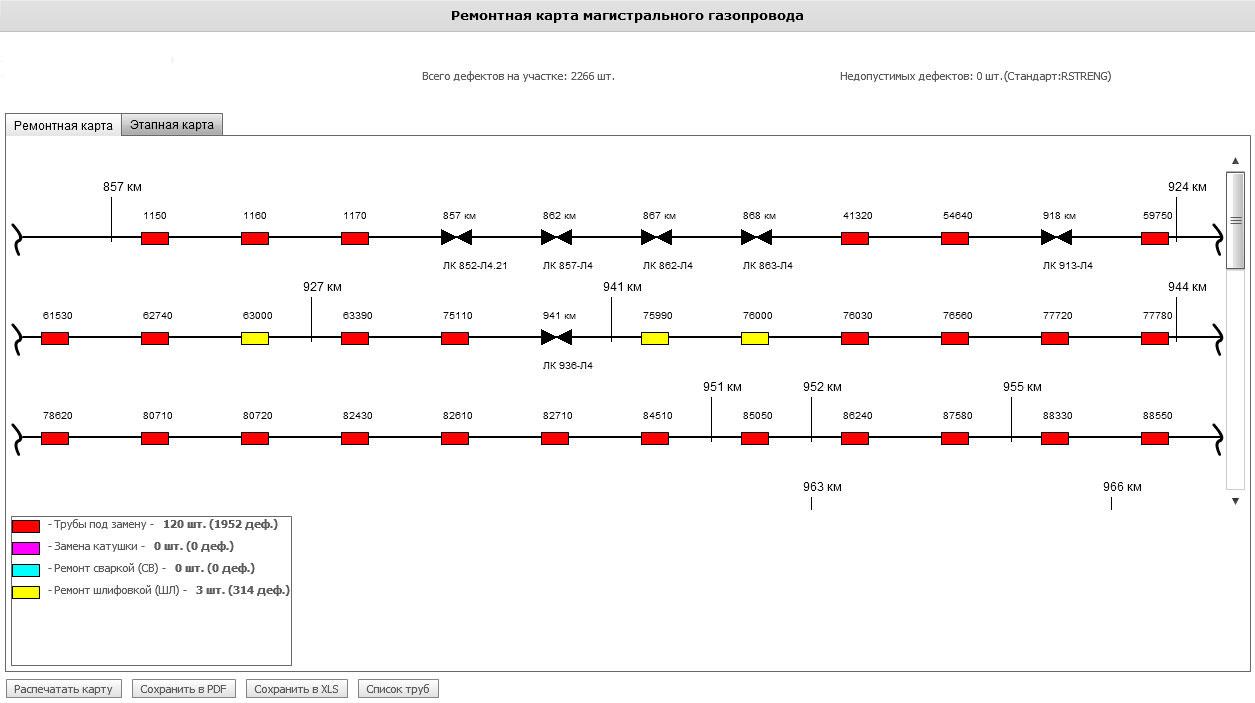 Repair map of the main gas pipeline