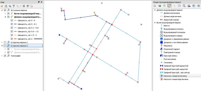 Пространственный анализ гидравлических расчетов, Раскраска участков трубопровода