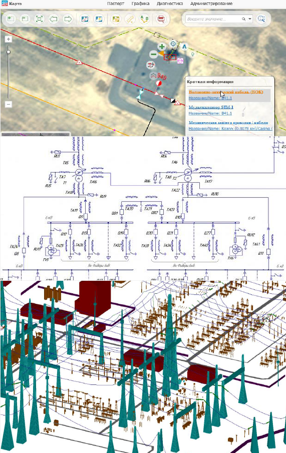 Інформатизація енергетичного комплексу, об'єкти автоматизації енергетики